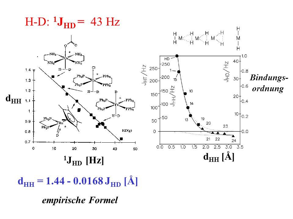 H-D: 1JHD = 43 Hz dHH = 1.44 - 0.0168 JHD [Å] dHH dHH [Å] 1JHD [Hz]